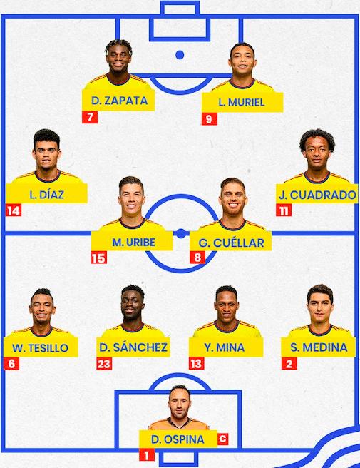 seleccion colombia vs ecuador 2021